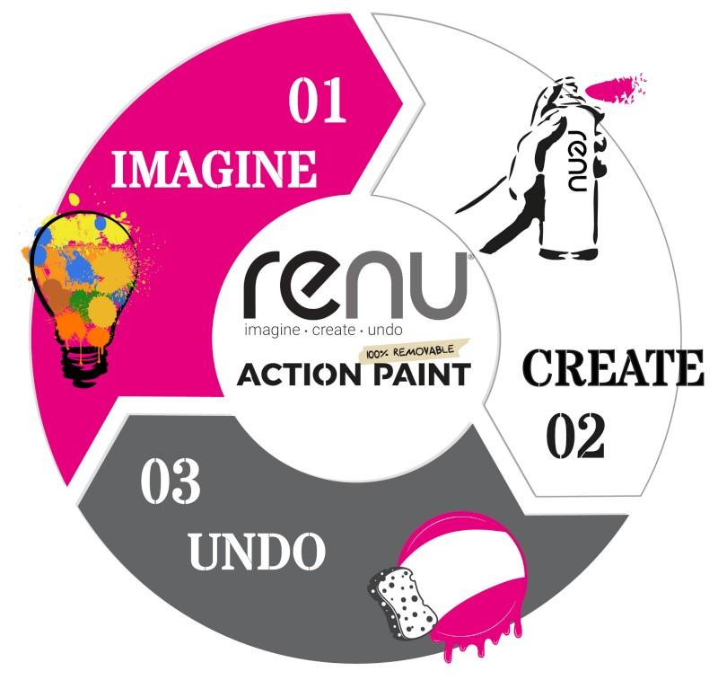 Imagine create undo